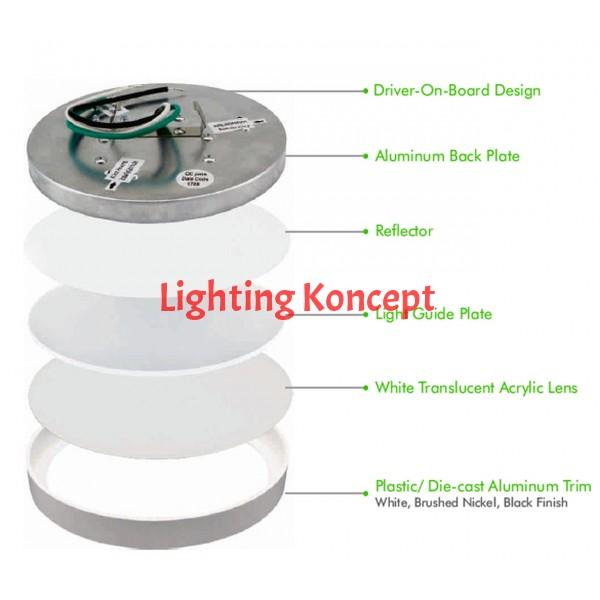 5 Inch LED Slim Surface mount downlighting